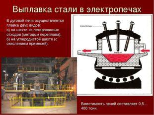 Выплавка стали в электропечах В дуговой печи осуществляется плавка двух видов