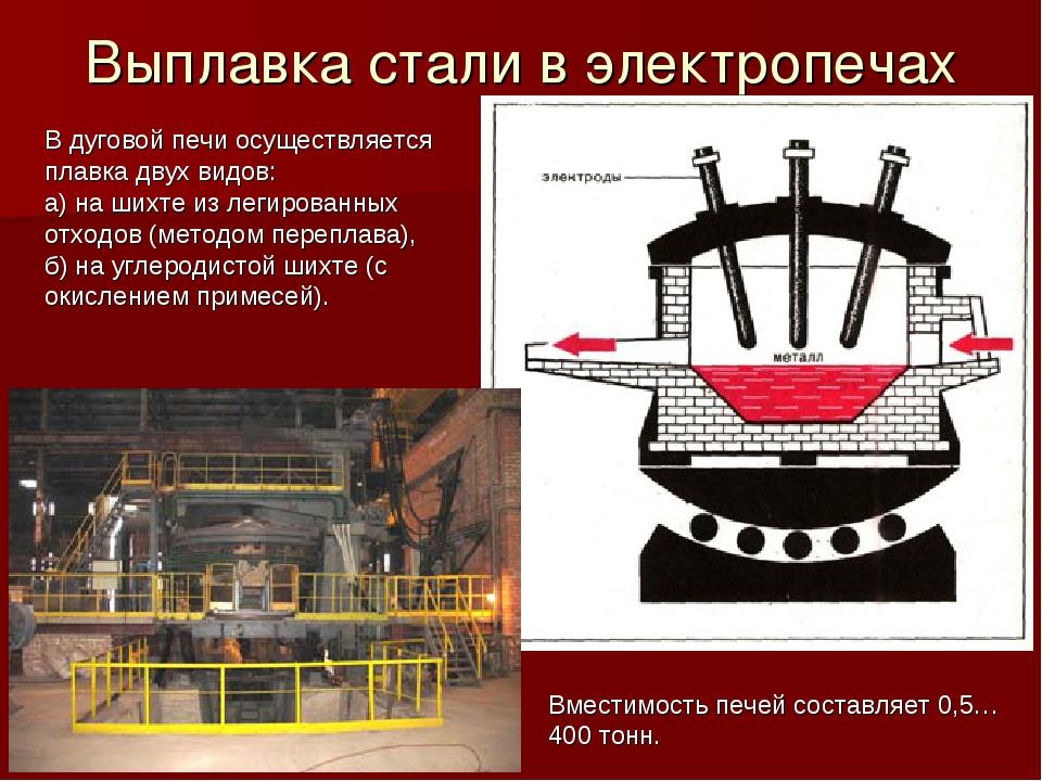 Выплавка стали в электропечах В дуговой печи осуществляется плавка двух видов...