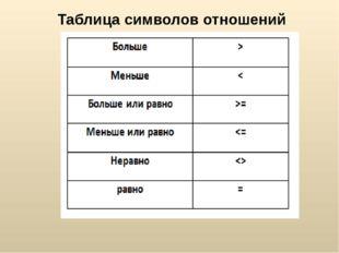 Таблица символов отношений
