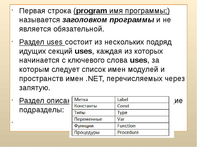 Первая строка (program имя программы;) называется заголовком программы и не я...