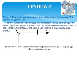 «Буквы всякие важны, буквы всякие нужны» ГРУППА 5 В русском алфавите 33 бук
