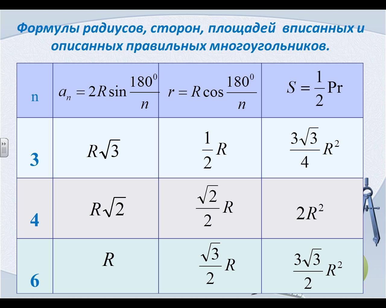 Решение задачи многоугольники онлайн решение задач по химии глинка
