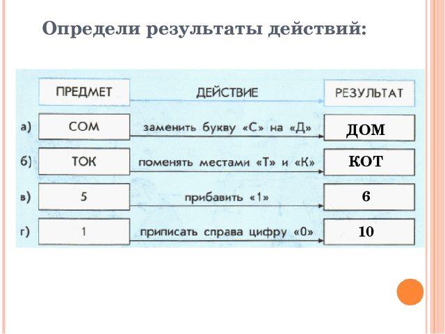 Определи результаты действий: ДОМ КОТ 6 10