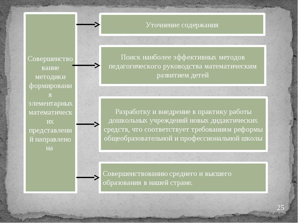 Совершенствование методики формирования элементарных математических представ...