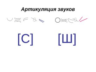 Артикуляция звуков [С] [Ш]