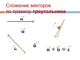 Сложение векторов по правилу треугольника