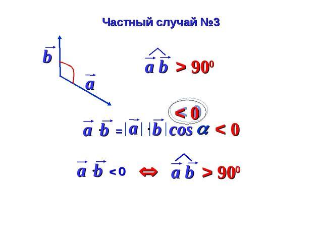 cos  < 0 < 0 Частный случай №3