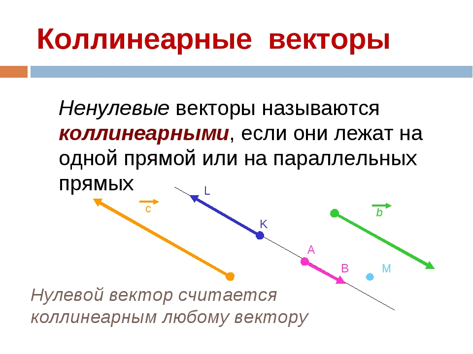 Нулевой вектор считается коллинеарным любому вектору Коллинеарные векторы Нен...