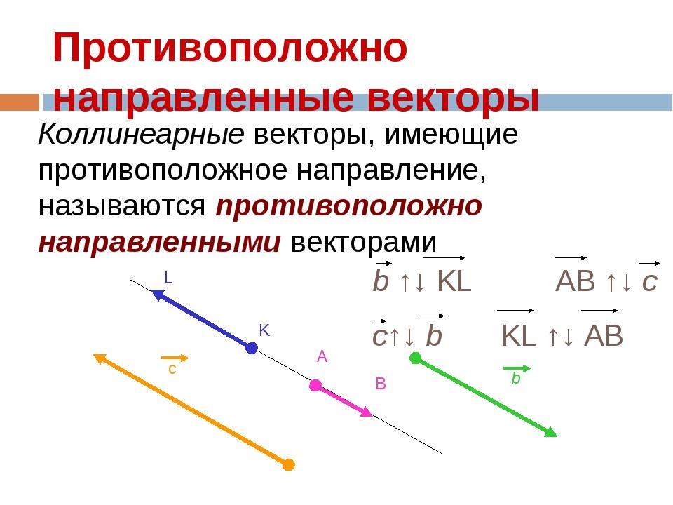 Противоположно направленные векторы Коллинеарные векторы, имеющие противополо...