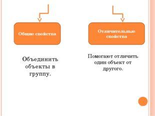 Общие свойства Отличительные свойства Объединить объекты в группу. Помогают о
