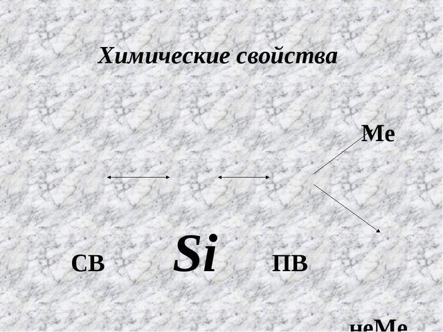 Ме СВ Si ПВ неМе Химические свойства