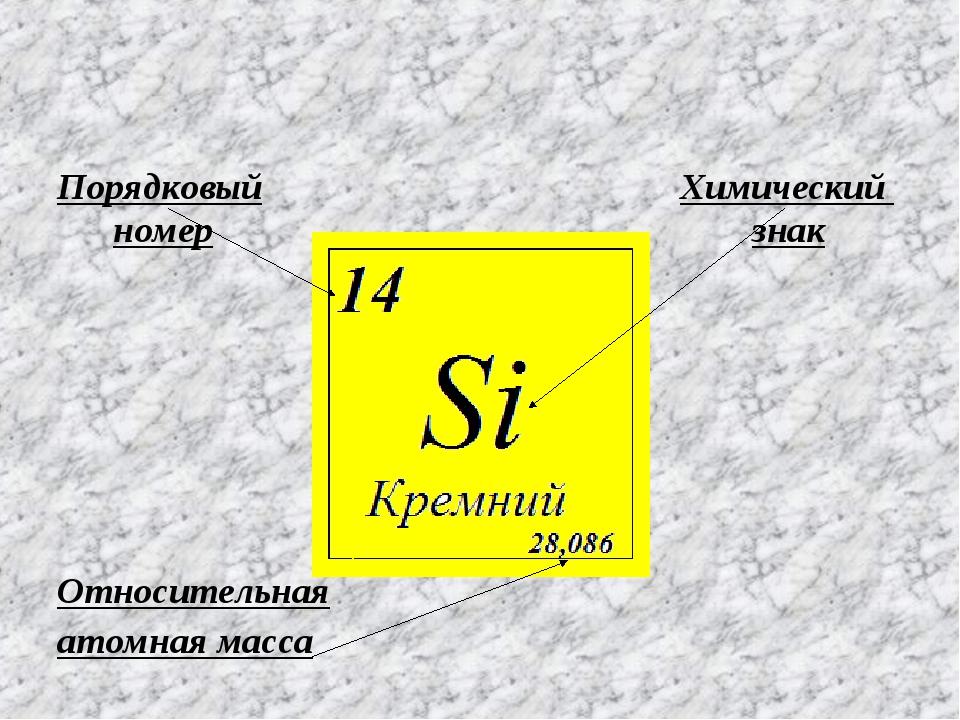 Порядковый Химический номер знак Относительная атомная масса