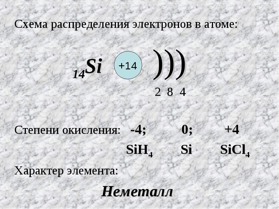 Схема распределения электронов в атоме: 14Si ))) 2 8 4 Степени окисления: -4;...