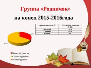 Группа «Родничок» на конец 2015-2016года Уровень развития %Результаты на кон