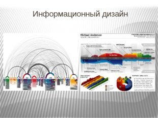 Информационный дизайн