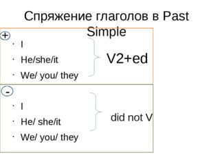 Спряжение глаголов в Past Simple I He/she/it We/ you/ they I He/ she/it We/ y