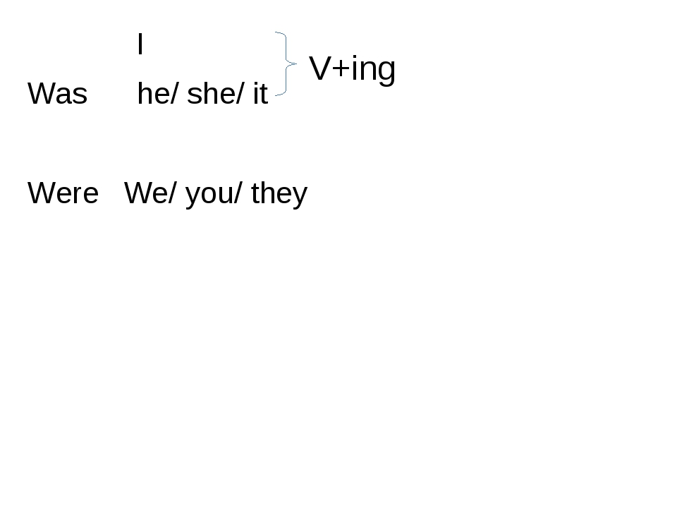 I Was he/ she/ it Were We/ you/ they V+ing