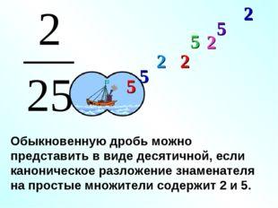 Обыкновенную дробь можно представить в виде десятичной, если каноническое раз