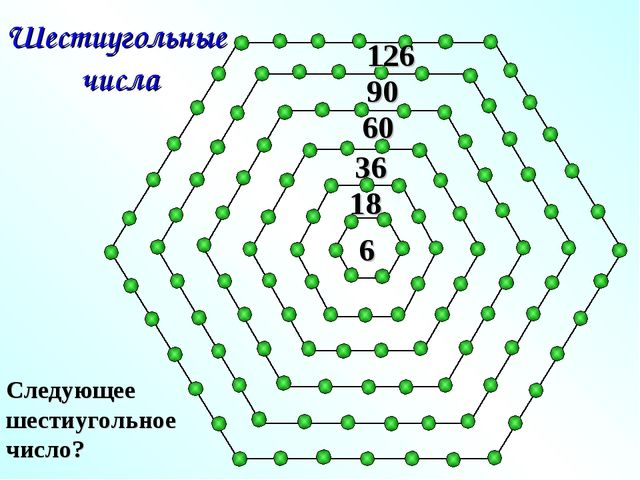 6 18 36 60 90 Шестиугольные числа 126 Следующее шестиугольное число?