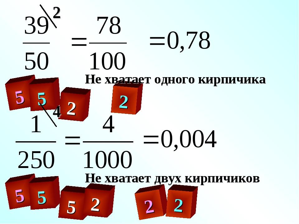 2 5 5 2 Не хватает одного кирпичика 5 5 5 2 2 Не хватает двух кирпичиков 2