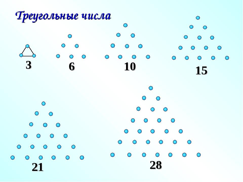 3 Треугольные числа
