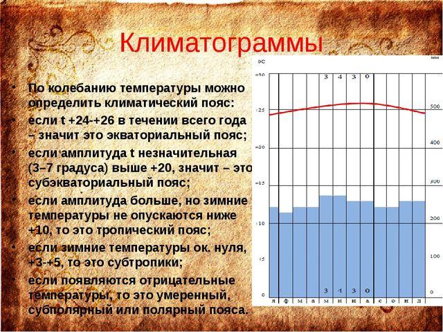 Климатограммы По колебанию температуры можно определить климатический пояс: е...