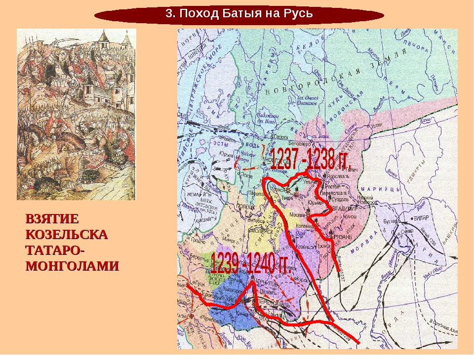 3. Поход Батыя на Русь ВЗЯТИЕ КОЗЕЛЬСКА ТАТАРО-МОНГОЛАМИ