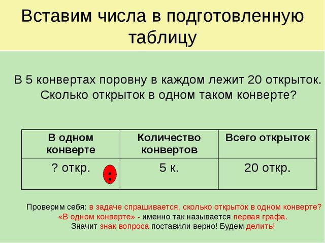 Вставим числа в подготовленную таблицу В 5 конвертах поровну в каждом лежит 2...