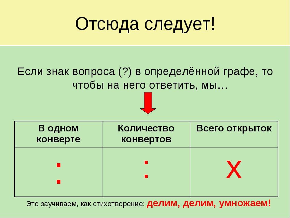 Отсюда следует! Если знак вопроса (?) в определённой графе, то чтобы на него...