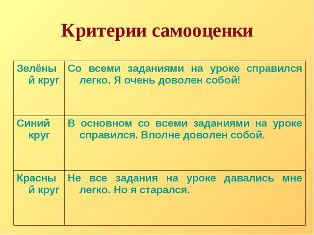 Критерии самооценки Зелёный кругСо всеми заданиями на уроке справился легко....