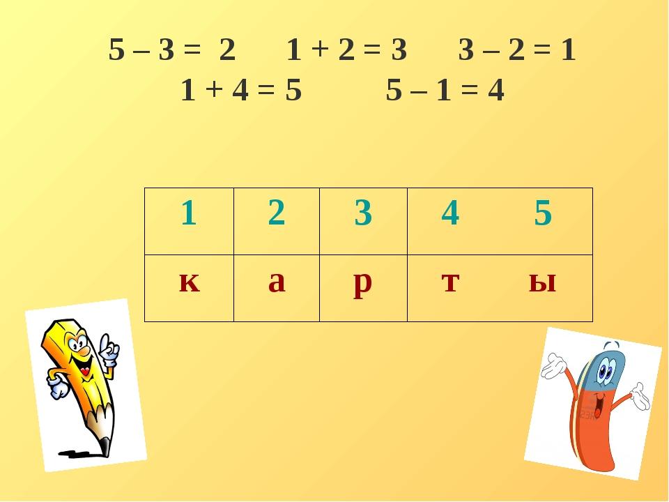 5 – 3 = 2 1 + 2 = 3 3 – 2 = 1 1 + 4 = 5 5 – 1 = 4 12345 карты