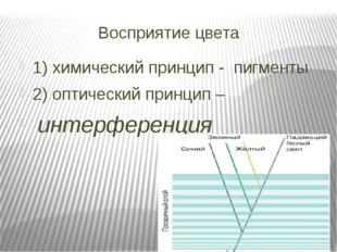 Восприятие цвета 1) химический принцип - пигменты 2) оптический принцип – инт