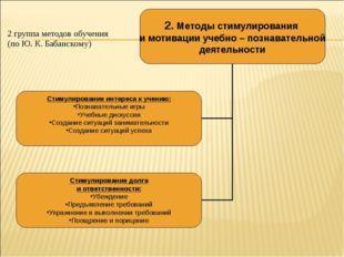 2 группа методов обучения (по Ю. К. Бабанскому)