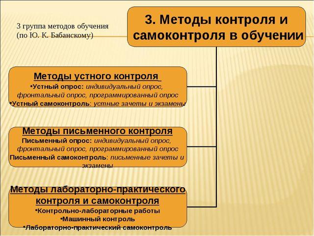 3 группа методов обучения (по Ю. К. Бабанскому)