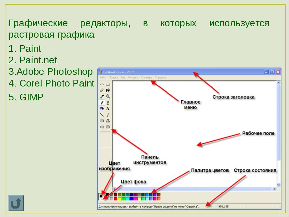 Графические редакторы, в которых используется растровая графика 1. Paint 2. P...