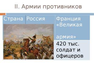 II. Армии противников Страна Россия Франция «Великая армия» Численностьармии