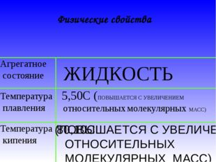 Физические свойства Агрегатное состояние Температура плавления Температура ки