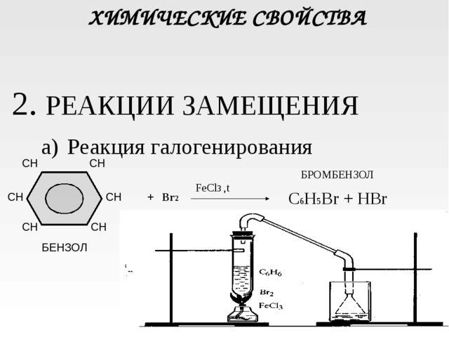 ХИМИЧЕСКИЕ СВОЙСТВА 2. РЕАКЦИИ ЗАМЕЩЕНИЯ а) Реакция галогенирования + Br2 C6H...