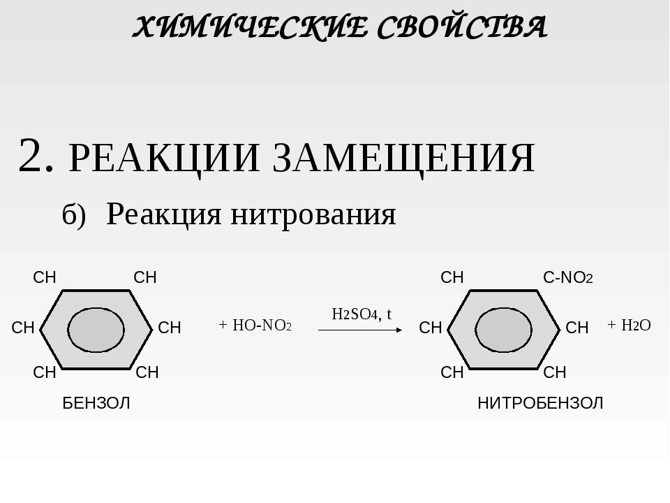 ХИМИЧЕСКИЕ СВОЙСТВА 2. РЕАКЦИИ ЗАМЕЩЕНИЯ б) Реакция нитрования + НО-NО2 + Н2О...