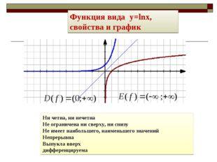 Функция вида y=lnx, свойства и график Ни четна, ни нечетна Не ограничена ни с