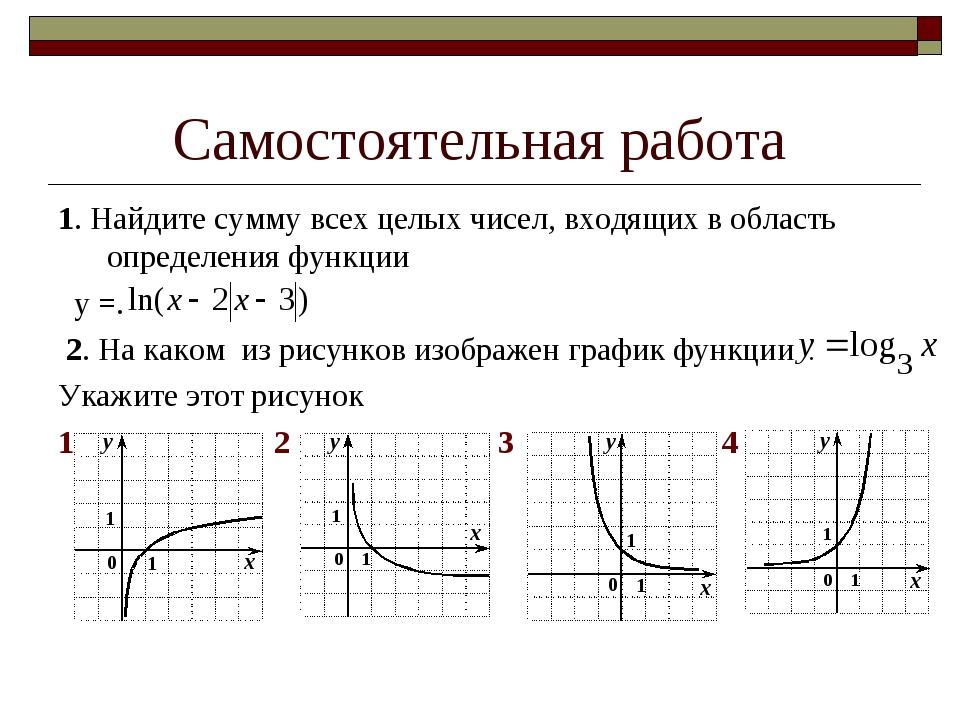 Самостоятельная работа 1. Найдите сумму всех целых чисел, входящих в область...