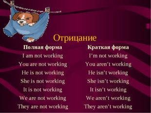 Отрицание Полная форма I am not working You are not working He is not working