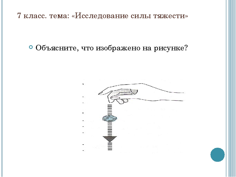 7 класс. тема: «Исследование силы тяжести» Объясните, что изображено на рису...