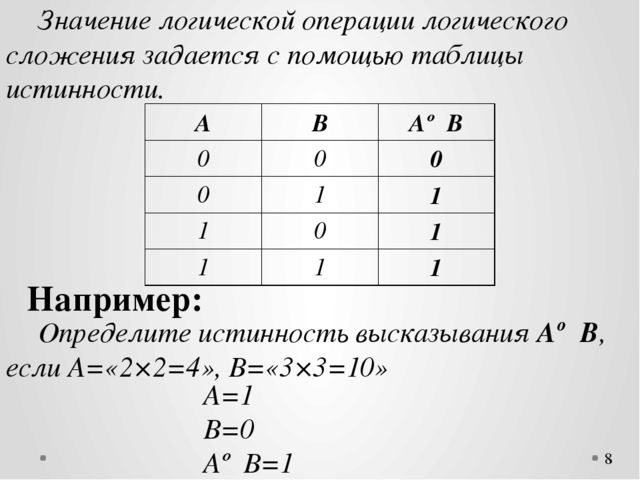 Значение логической операции логического сложения задается с помощью таблиц...