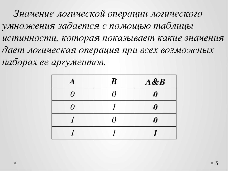 Значение логической операции логического умножения задается с помощью табли...