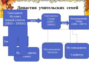 Династия учительских семей Тажетдинов Мухамет первый учитель (1923 – 1932г
