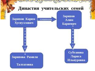 Династия учительских семей Зарипов Карим Хуснуллович Зарипов Алим Бариевич