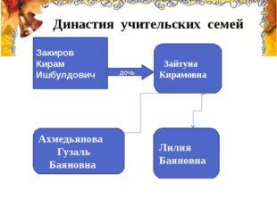 Династия учительских семей Закиров Кирам Ишбулдович Зайтуна Кирамовна Ахме