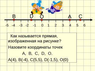 Как называется прямая, изображенная на рисунке? Назовите координаты точек А,