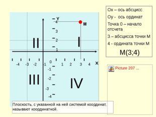 1 2 3 4 х 4 3 2 -1 -2 -3 -4 1 -1 -2 -3 -4 0 Y Оx – ось абсцисс Оy - ось орди